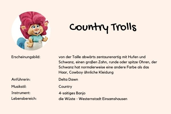 Country Trolls